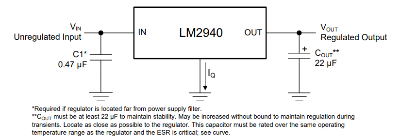 The LM2940 is a common low-dropout (LDO) linear regulator.     This is a comprehensive introduction to LM2940 voltage regulator, from its pinout, feature, parameter to its application, its difference between LM7805 and more.  Catalog  LM2940 Description     LM2940 Pinout     LM2940 Features     LM2940 Parameters     LM2940 Equivalent     LM2940 VS LM7805     LM2940 Package     LM2940 Application     Component Datasheet  LM2940 Description  The LM2940 is a common low-dropout (LDO) linear regulator.     The dropout voltage of a regulator is the voltage required between the input and the regulated output voltage. The regulator wastes this voltage (multiplied by current), so the lower the dropout on a linear regulator, the more efficient it is.     This means that the LM2940, with a 5V dropout at 1 amp, can be used with a 6 volt wall wart to provide a regulated 5V output. This also means that the regulator will operate at a much lower temperature than a standard 7805, which would require a much higher input voltage (around 7.5 volts) for a regulated 5V output.  LM2940 Pinout    LM2940 voltage regulatorLM2940 Pinout     Pin No.Pin NameDescription 1VinA (+ve) voltage is given as input to this pin. 2GNDCommon to both Input and Output. 3VoutOutput regulated 12V is taken at this pin of the IC. LM2940 Features  Input Voltage Range = 6 V to 26 V  Dropout Voltage Typically 0.5 V at IOUT = 1 A  Output Current in Excess of 1 A  Output Voltage Trimmed Before Assembly  Reverse Battery Protection  Internal Short Circuit Current Limit  Mirror Image Insertion Protection  P+ Product Enhancement Tested  LM2940 Parameters Output optionsFixed Output Iout (Max) (A)1 Vin (Max) (V)26 Vin (Min) (V)6 Vout (Max) (V)15 Vout (Min) (V)5 Fixed output options (V)5, 8, 9, 10, 12, 15 Noise (uVrms)150 Iq (Typ) (mA)10 Thermal resistance θJA (°C/W)23 Load capacitance (Min) (µF)22 RatingCatalog Regulated outputs (#)1 Features- Accuracy (%)2 PSRR @ 100 KHz (dB)48 Dropout voltage (Vdo) (Typ) (mV)500 Operati
