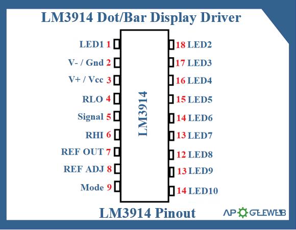 LM3914 Pinout