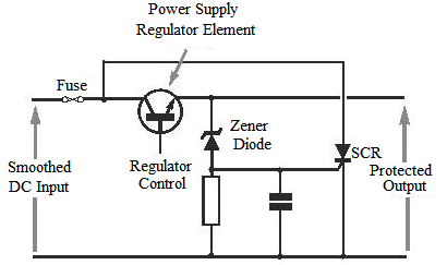 Zener diode overvoltage protection circuit