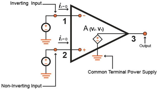 op amp symbol characteristics explained