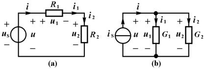 Duality Circuit Examples