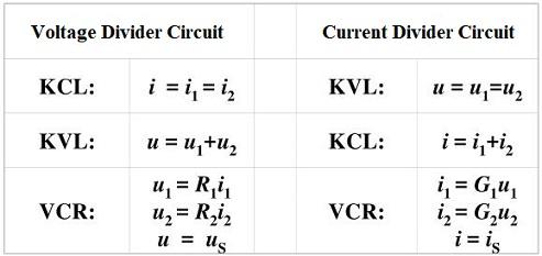 KCL, KVL and VCR formulas