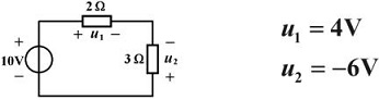 voltages u1 and u2