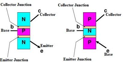 Transistor NPN and PNP