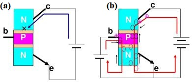 NPN-type and PNP-type Transistors