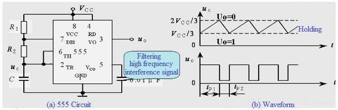 555 Multivibrator Circuit Analysis