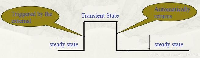 555 timer transient state