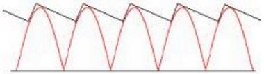 waveform (full-wave)