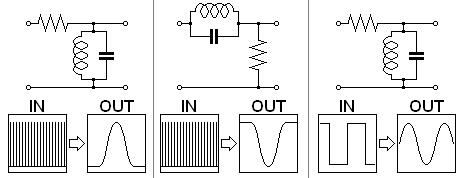 LC Inductor-Capacitor Resonating Circuits