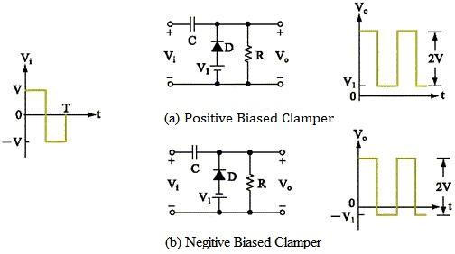 Diode Positive Clamper (biased)