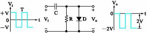 Diode Negative Clamper (simple)