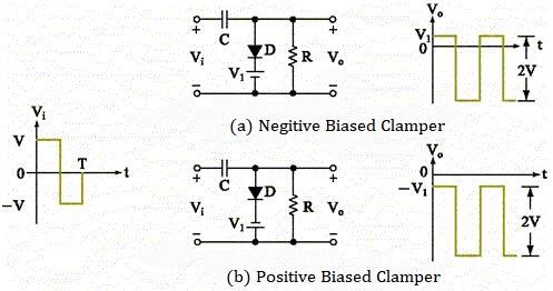 Diode Negative Clamper (biased)