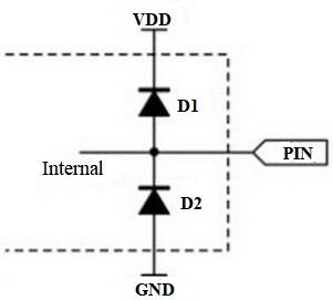 MSM8909 IC Application Circuit