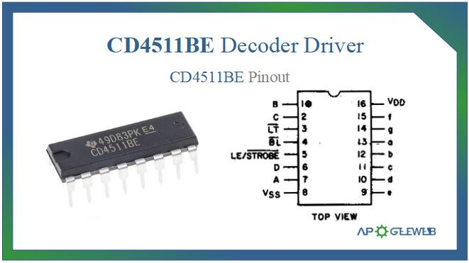 CD4511BE Decoder Driver