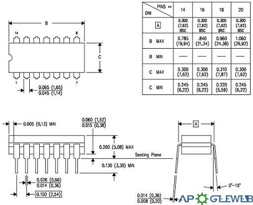 CD4511BE Ceramic Dual-in-Line Package