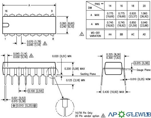 CD4511BE Plastic Dual-in-Line Package