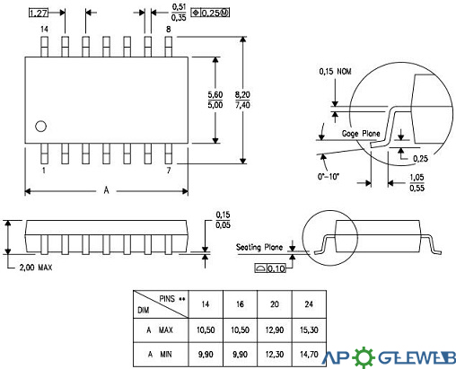CD4511BE Plastic Small-outline Package