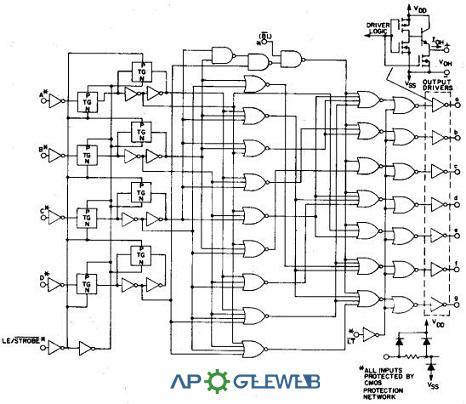 CD4511BE Logic Diagram