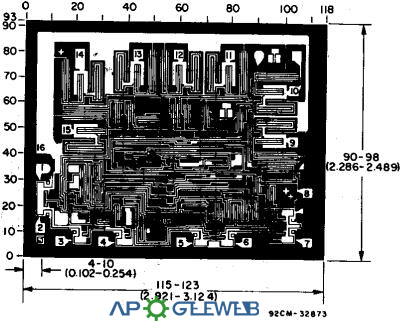 CD4511B Chip Dimensions and Pad Layout