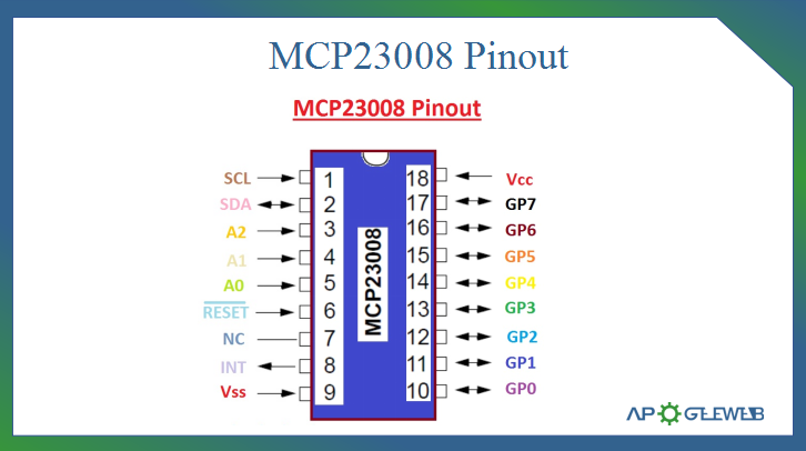 MCP23008-Pinout