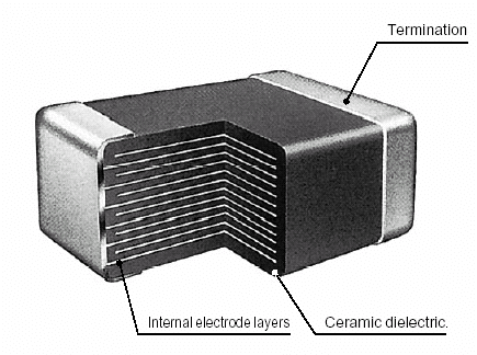 Typical Multilayer Ceramic Capacitor