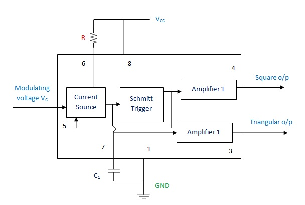 working principle of VCO 2