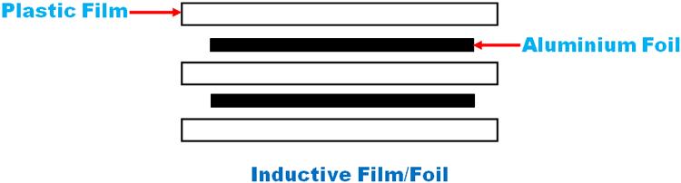 Inductive-Film-Foil-Capacitor