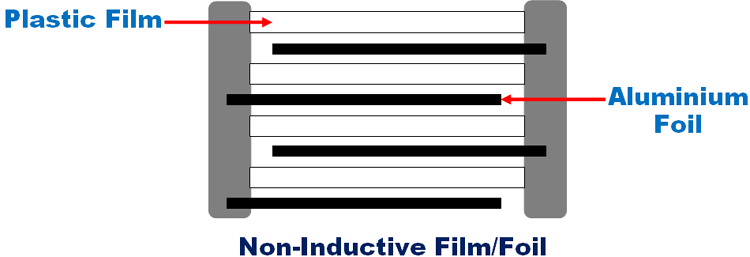 Non-Inductive-Film-Foil-Capacitor