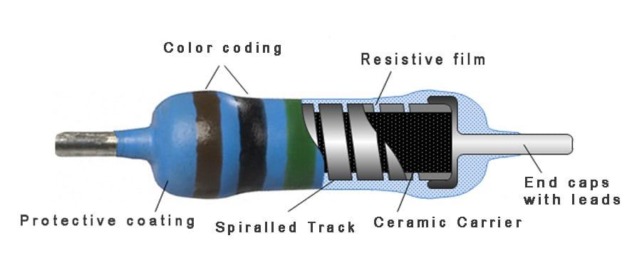 metal-film-resistor-structure