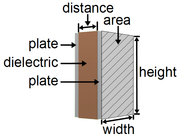 parallel_plate_capacitor