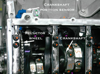 How a Crankshaft Position Sensor Works