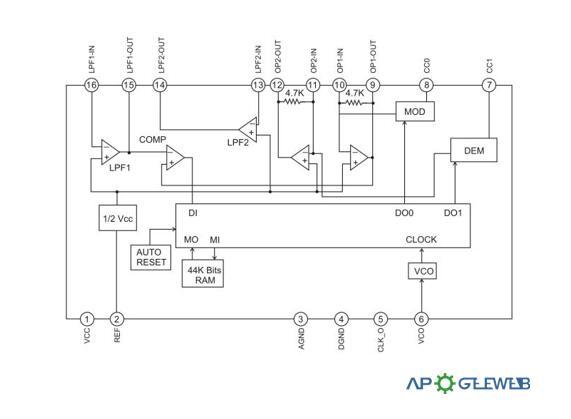 PT2399Block Diagram