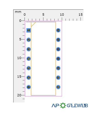 SN74AHCT125NFootprint