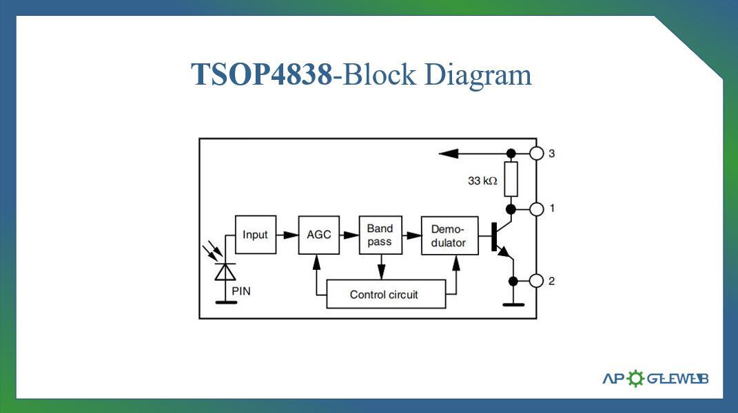 Figure-TSOP4838-Block-Diagram