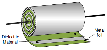 axial lead type