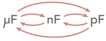 capacitor conversion: µF-nF-pF
