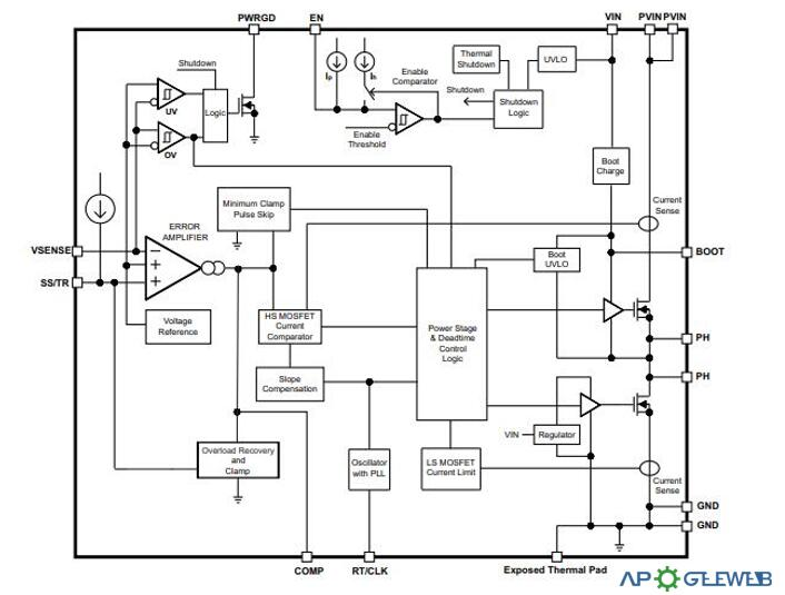 /Figure-TPS54620RGYT-Block-Diagram