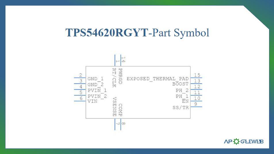 Figure-TPS54620RGYT-Part-Symbol