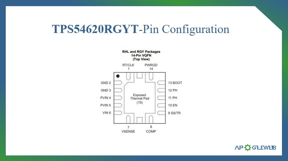 Figure-TPS54620RGYT-Pin-Configuration