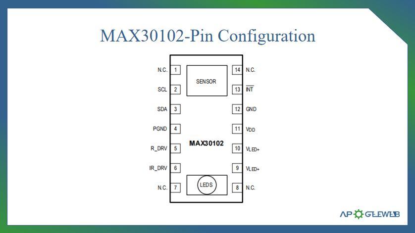 Figure-MAX30102-Pin-Configuration