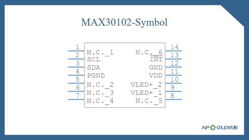 Figure-MAX30102-Symbol