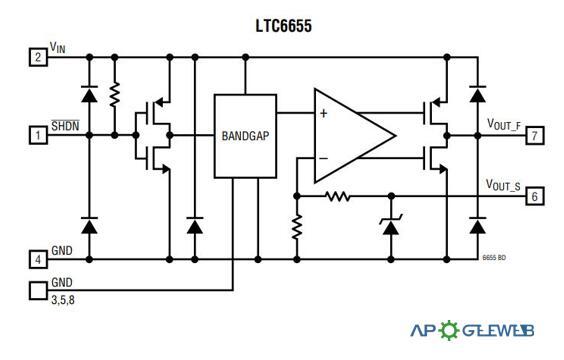 LTC6655Block Diagram