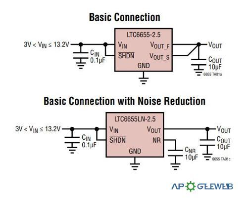 Basic Connection