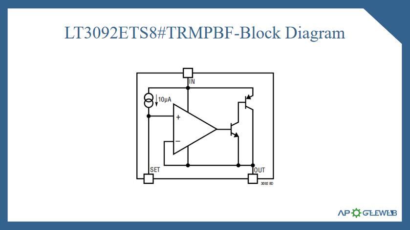 Figure-LT3092-Block-Diagram