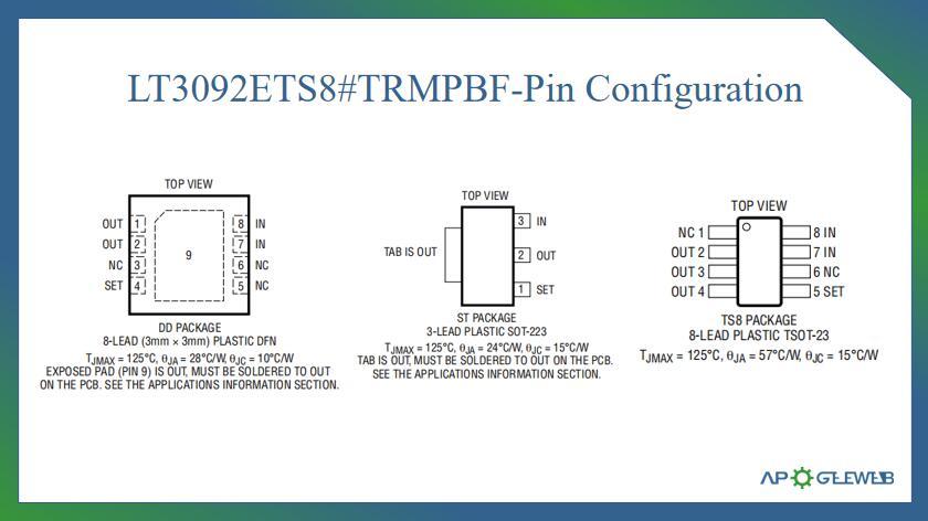 Figure-LT3092-Pin-Configuration