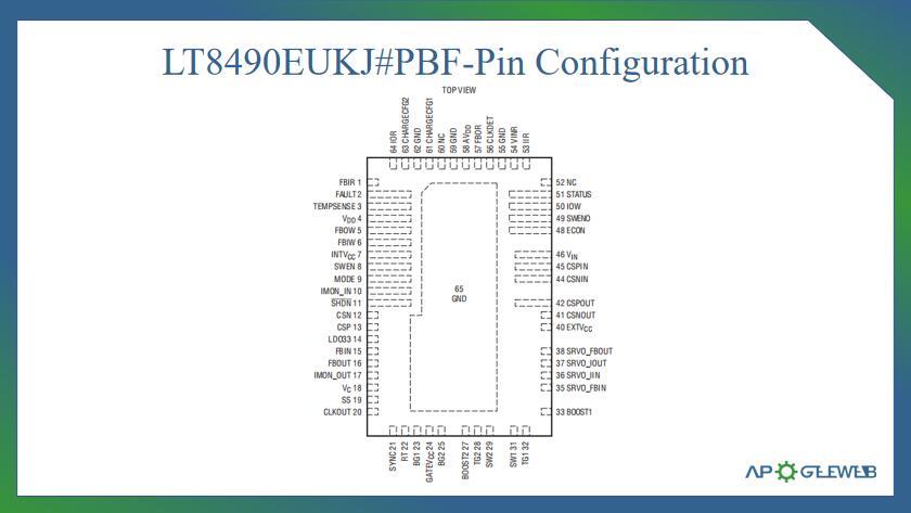 Figure-LT8490-Pin-Configuration