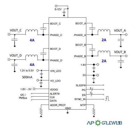 IRPS5401 ApplicationCircuit Diagram