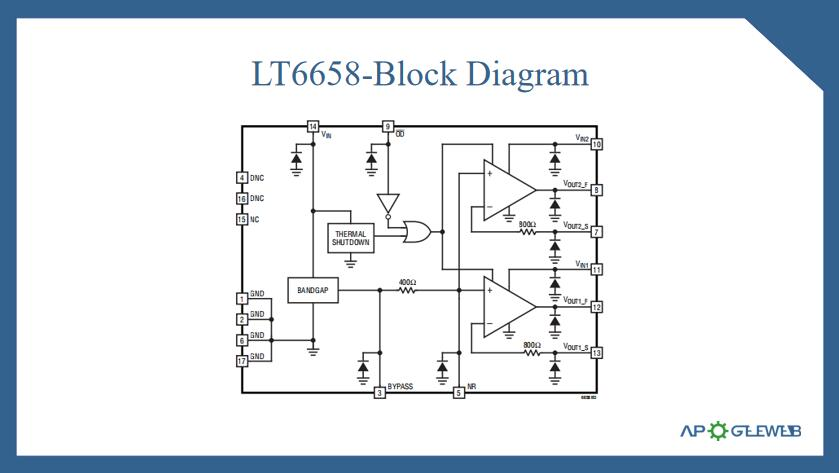 LT6658-Block-Diagram