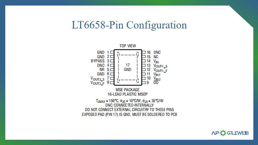 LT6658-Pin-Configuration