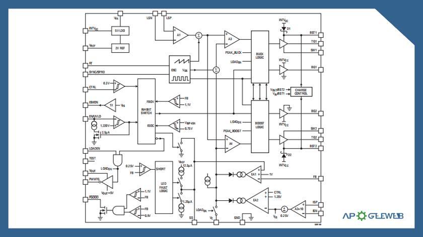 LT8390-Block-Diagram